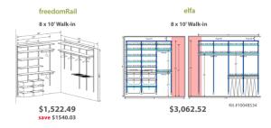 freedomRail vs Elfa Comparison