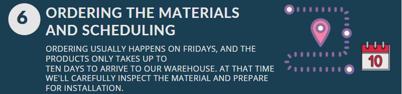 Then we order the materials and schedule you for installation.